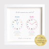 In this moment, the time stood still.. Personalised Birth Stats New Baby Gift, christening gift, home decor. Birth Stats, new baby gift. Clock frame. Gift frame for birth.twins, triplets, siblings. Gift for the family. Nursery room decoration.baby gift. gift for family.gift Ireland