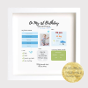 Birthday gift, first birthday idea, Personalised frame. Treasure Baby's milestones. Room decoration. Archival print. Photo print. Wild Atlantic. Louisburgh. Small Business.Baby's Milestones Birthday