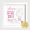 Personalised New baby Gift Frame. Birth Stats. Room decoration. It's a girl, It's a boy! Baby Gift. Personalised print.