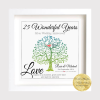 Anniversary print, personalised gift keepsake from the Wiest of Ireland. Louisburgh. Wedding anniversary gift.